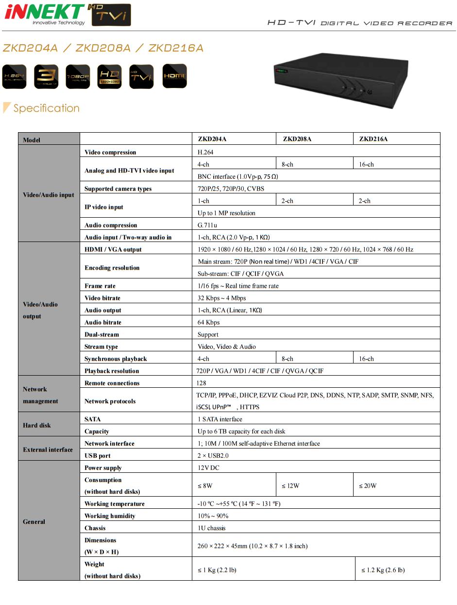 zkd204a-datasheet