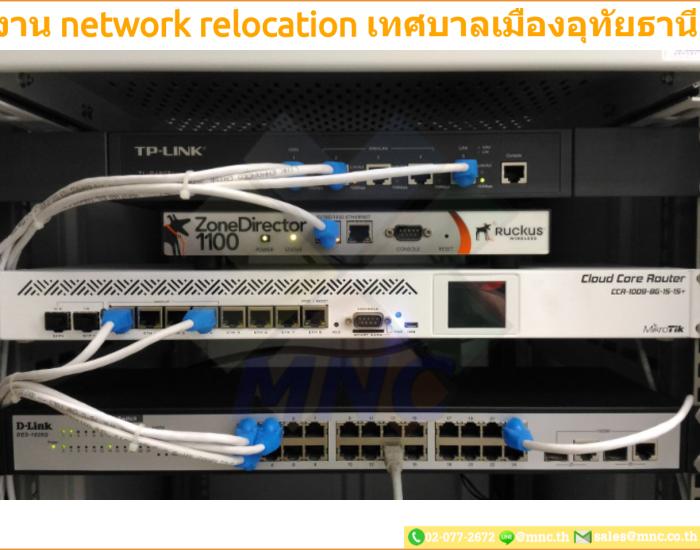MNC Blogs Install Network Uthai